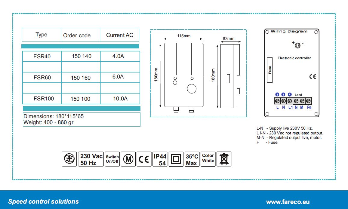 FSR series diagram - electronic speed controllers